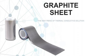 Thermal Interface Material: some applications of pyrolytic graphite sheet